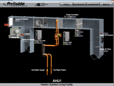 Example HMI Interface for Air Handler